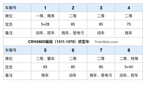 bianzu-CRH380D-02