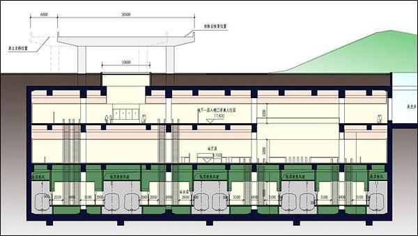 深圳福田站。车站剖面图。